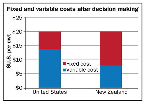 Fixed and variable costs after decision making