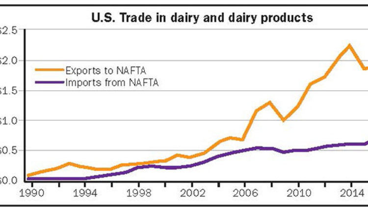 170310_159-trade-exports