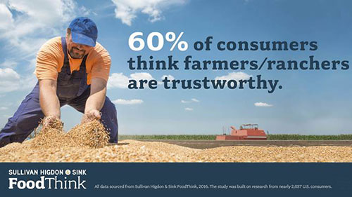 Farmer trust image
