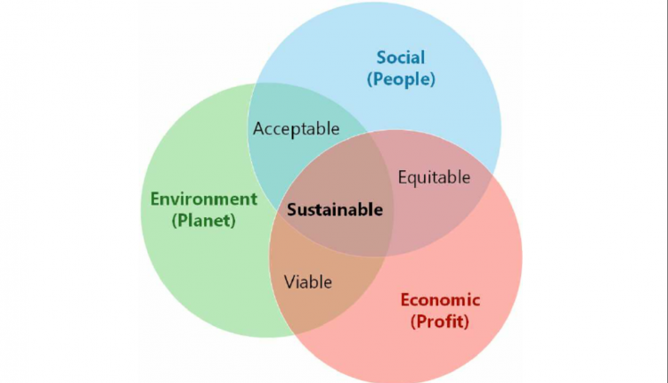 The-three-pillars-of-sustainability